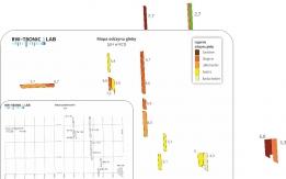 Badania Gleby | Pobór Prób | Zalecenia Nawozowe | Mapowanie Pól